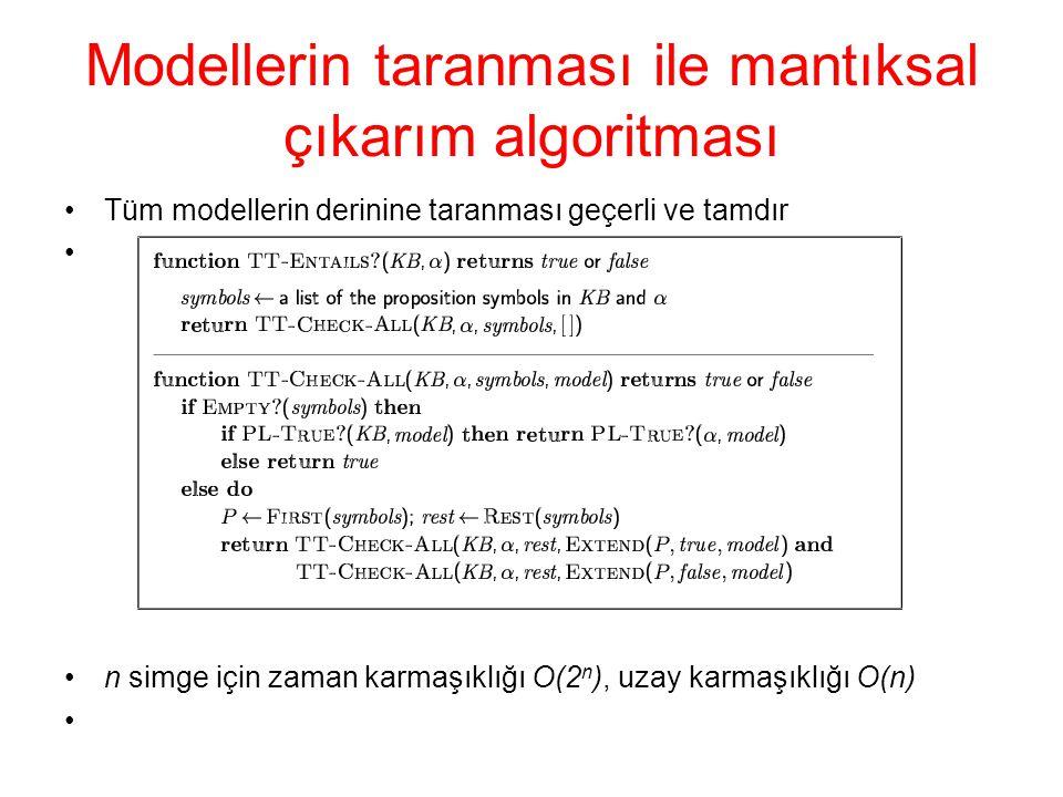 Modellerin taranması ile mantıksal çıkarım algoritması Tüm modellerin derinine taranması geçerli ve tamdır n simge için zaman karmaşıklığı O(2 n ), uz