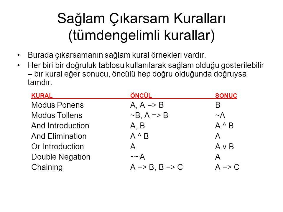 Sağlam Çıkarsam Kuralları (tümdengelimli kurallar) Burada çıkarsamanın sağlam kural örnekleri vardır. Her biri bir doğruluk tablosu kullanılarak sağla