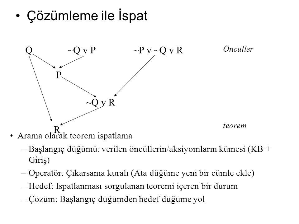 Çözümleme ile İspat Arama olarak teorem ispatlama –Başlangıç düğümü: verilen öncüllerin/aksiyomların kümesi (KB + Giriş) –Operatör: Çıkarsama kuralı (