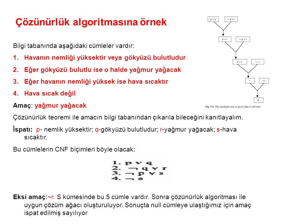 Çözünürlük algoritmasına örnek Bilgi tabanında aşağıdaki cümleler vardır: 1.Havanın nemliği yüksektir veya gökyüzü bulutludur 2.Eğer gökyüzü bulutlu i