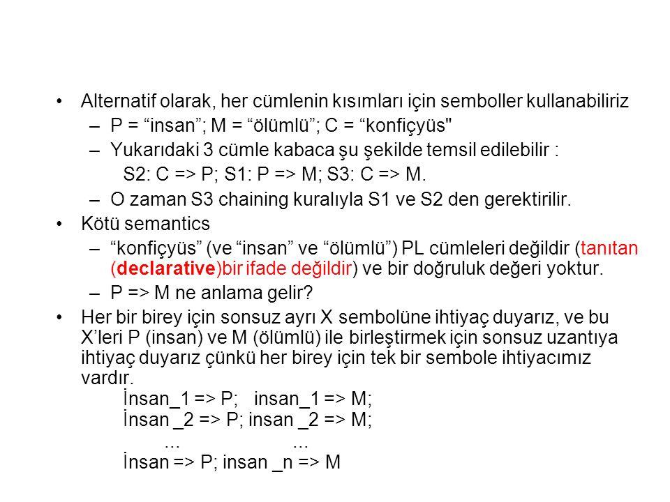 """Alternatif olarak, her cümlenin kısımları için semboller kullanabiliriz –P = """"insan""""; M = """"ölümlü""""; C = """"konfiçyüs"""