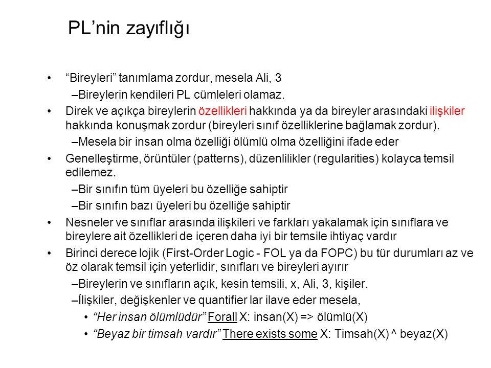 """PL'nin zayıflığı """"Bireyleri"""" tanımlama zordur, mesela Ali, 3 –Bireylerin kendileri PL cümleleri olamaz. Direk ve açıkça bireylerin özellikleri hakkınd"""
