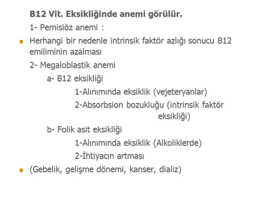 B12 Vit.Eksikliğinde anemi görülür.