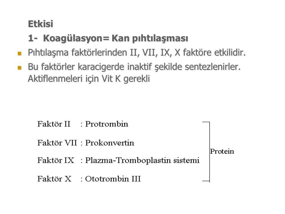 Etkisi 1- Koagülasyon= Kan pıhtılaşması Pıhtılaşma faktörlerinden II, VII, IX, X faktöre etkilidir.