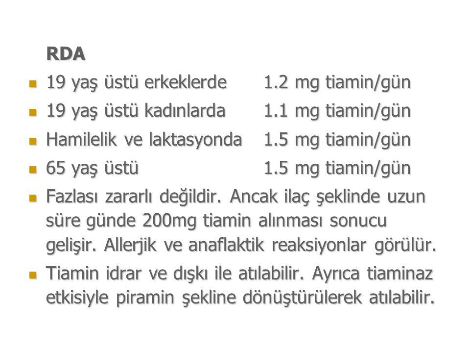 RDA 19 yaş üstü erkeklerde 1.2 mg tiamin/gün 19 yaş üstü erkeklerde 1.2 mg tiamin/gün 19 yaş üstü kadınlarda 1.1 mg tiamin/gün 19 yaş üstü kadınlarda 1.1 mg tiamin/gün Hamilelik ve laktasyonda1.5 mg tiamin/gün Hamilelik ve laktasyonda1.5 mg tiamin/gün 65 yaş üstü 1.5 mg tiamin/gün 65 yaş üstü 1.5 mg tiamin/gün Fazlası zararlı değildir.