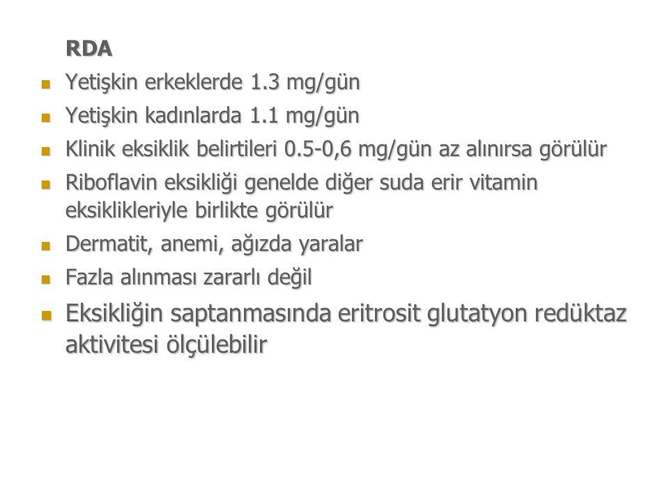 RDA Yetişkin erkeklerde 1.3 mg/gün Yetişkin erkeklerde 1.3 mg/gün Yetişkin kadınlarda 1.1 mg/gün Yetişkin kadınlarda 1.1 mg/gün Klinik eksiklik belirtileri 0.5-0,6 mg/gün az alınırsa görülür Klinik eksiklik belirtileri 0.5-0,6 mg/gün az alınırsa görülür Riboflavin eksikliği genelde diğer suda erir vitamin eksiklikleriyle birlikte görülür Riboflavin eksikliği genelde diğer suda erir vitamin eksiklikleriyle birlikte görülür Dermatit, anemi, ağızda yaralar Dermatit, anemi, ağızda yaralar Fazla alınması zararlı değil Fazla alınması zararlı değil Eksikliğin saptanmasında eritrosit glutatyon redüktaz aktivitesi ölçülebilir Eksikliğin saptanmasında eritrosit glutatyon redüktaz aktivitesi ölçülebilir