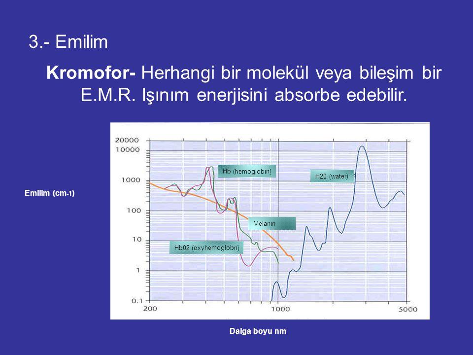 3.- Emilim Kromofor- Herhangi bir molekül veya bileşim bir E.M.R. Işınım enerjisini absorbe edebilir. Hb (hemoglobin) Emilim (cm -1 ) Dalga boyu nm H2