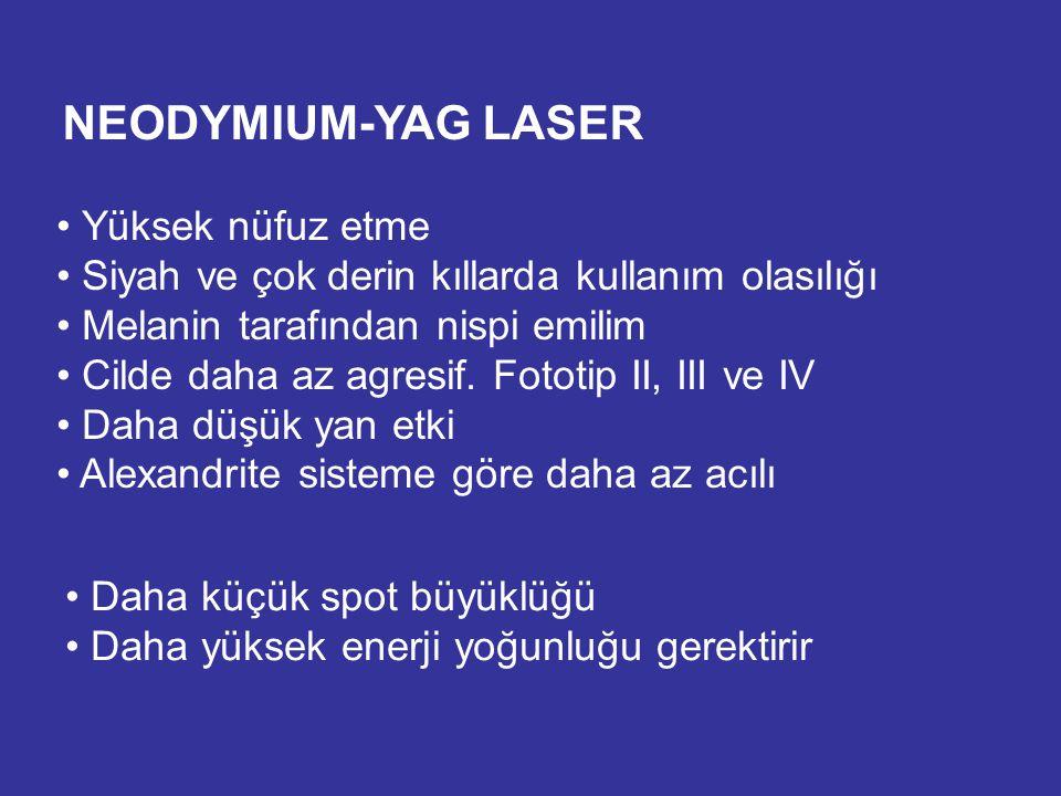 NEODYMIUM-YAG LASER Daha küçük spot büyüklüğü Daha yüksek enerji yoğunluğu gerektirir Yüksek nüfuz etme Siyah ve çok derin kıllarda kullanım olasılığı