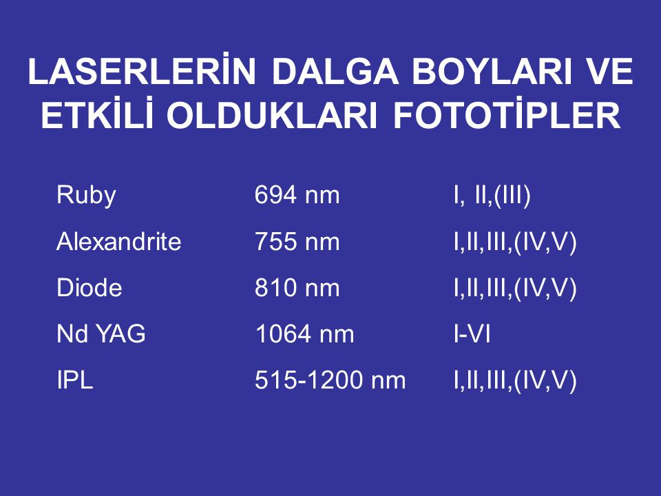 LASERLERİN DALGA BOYLARI VE ETKİLİ OLDUKLARI FOTOTİPLER Ruby694 nmI, II,(III) Alexandrite 755 nmI,II,III,(IV,V) Diode810 nmI,II,III,(IV,V) Nd YAG1064