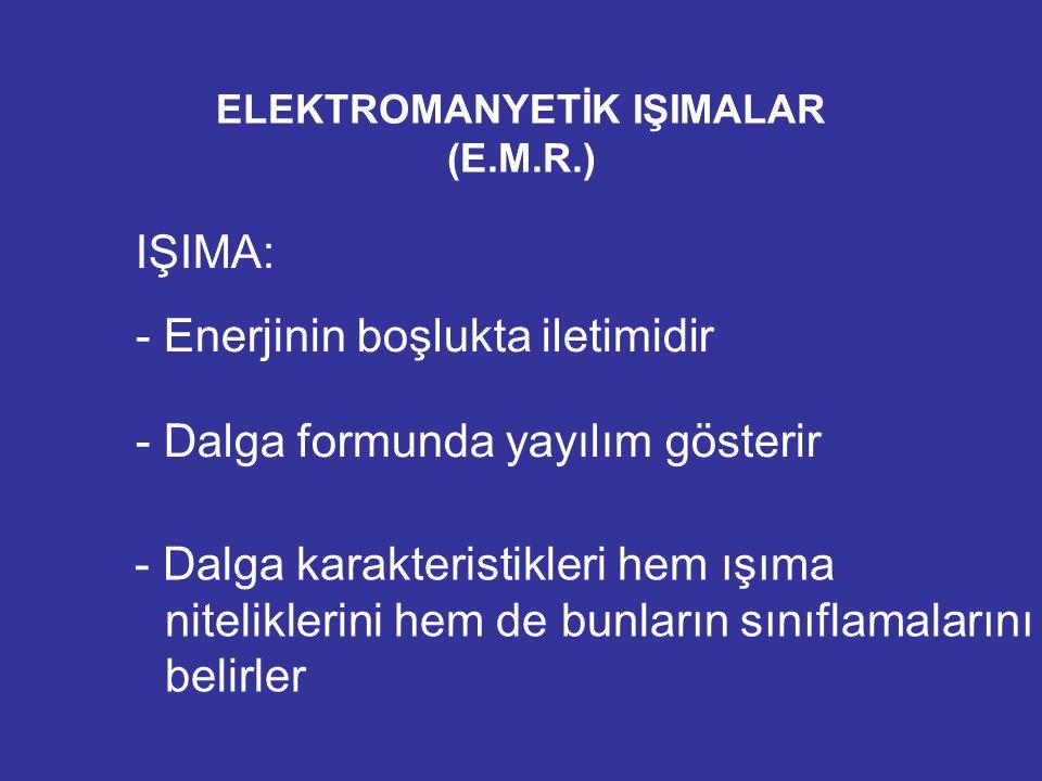 ELEKTROMANYETİK IŞIMALAR (E.M.R.) IŞIMA: - Enerjinin boşlukta iletimidir - Dalga formunda yayılım gösterir - Dalga karakteristikleri hem ışıma nitelik