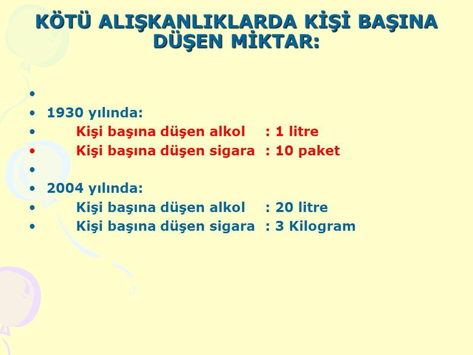 KÖTÜ ALIŞKANLIKLARA BAŞLAMA YAŞI Yeşilayın, Sağlık Bakanlığının, muhtelif kuruluşların, Türk Eğitim Sendikasının yaptığı araştırmalara göre ; SİGARAYA