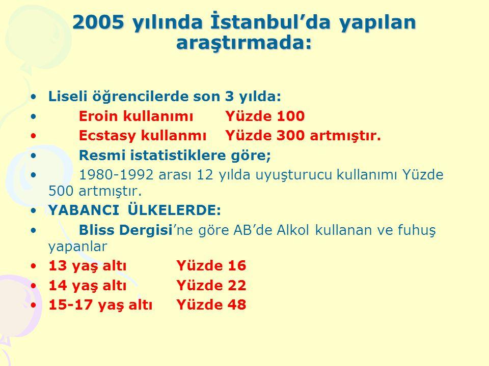 Sigara ve Alkol ile ilgili Anket Türk Eğitim Sendikası'nın 2005 yılında; 40 ilde 13 bin 430 öğrenci (9 – 17) yaş arası yapılan ankette: Yüzde 16 sigar