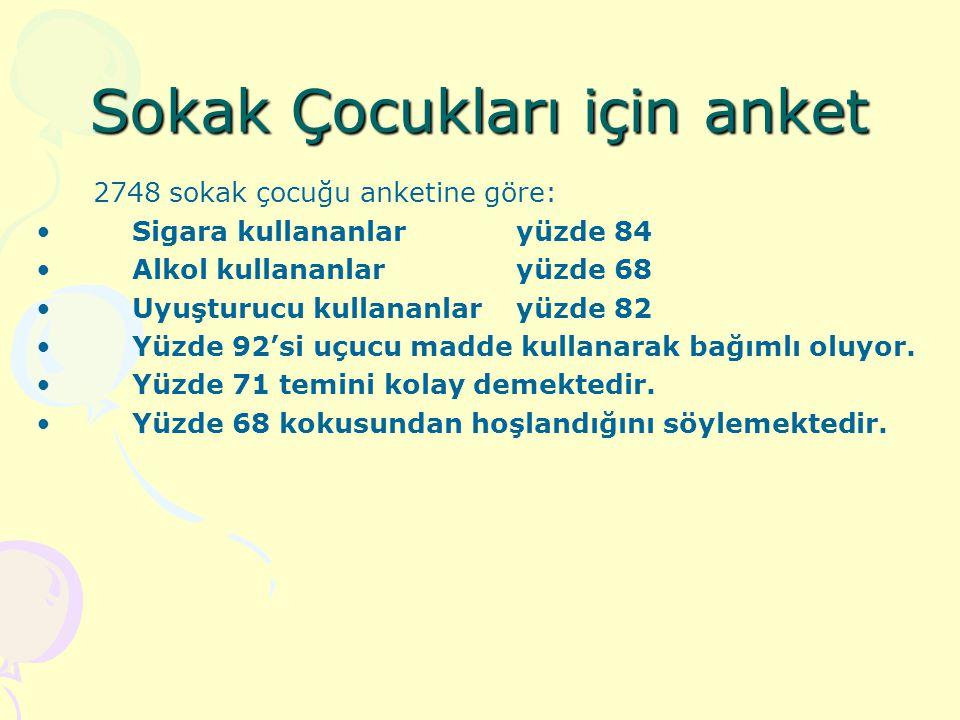 2005 yılında İstanbul'da yapılan araştırmada: Liseli öğrencilerde son 3 yılda: Eroin kullanımıYüzde 100 Ecstasy kullanmıYüzde 300 artmıştır. Resmi ist