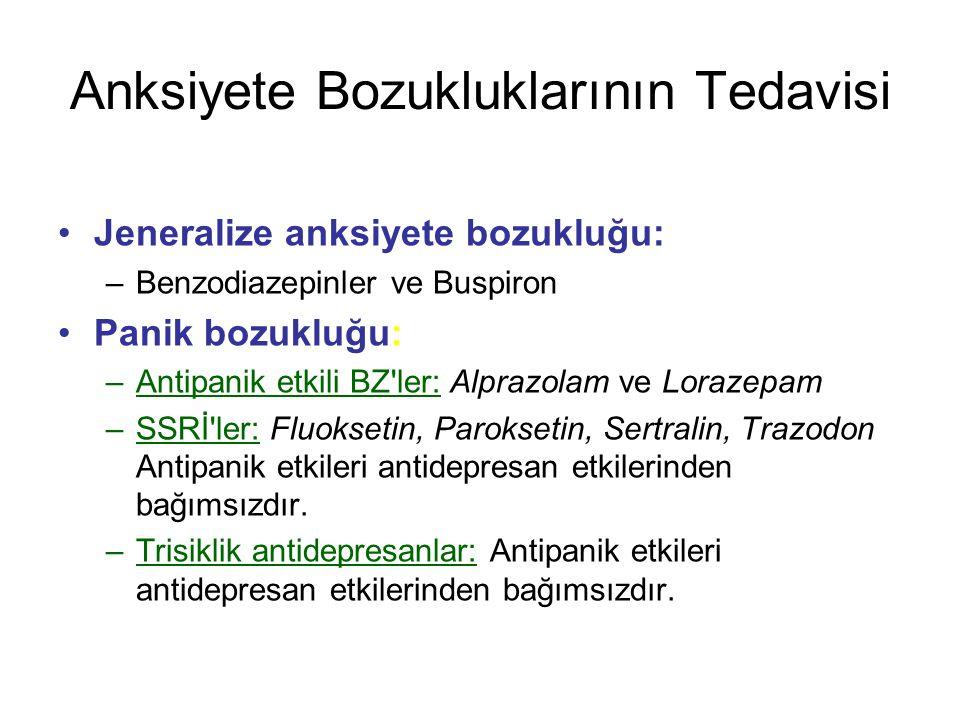Anksiyete Bozukluklarının Tedavisi Jeneralize anksiyete bozukluğu: –Benzodiazepinler ve Buspiron Panik bozukluğu: –Antipanik etkili BZ ler: Alprazolam ve Lorazepam –SSRİ ler: Fluoksetin, Paroksetin, Sertralin, Trazodon Antipanik etkileri antidepresan etkilerinden bağımsızdır.
