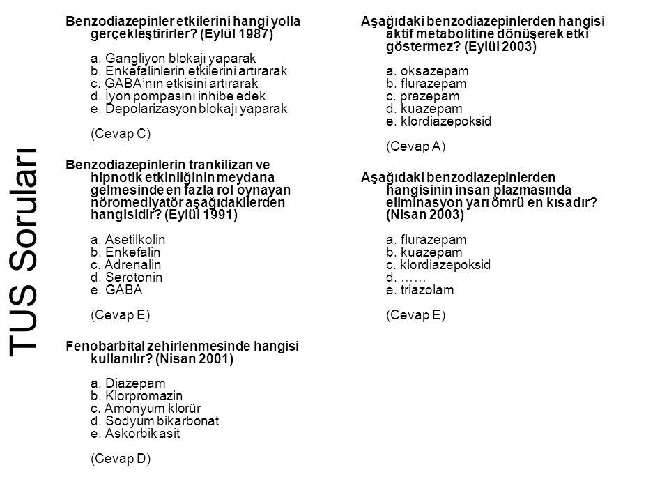 TUS Soruları Benzodiazepinler etkilerini hangi yolla gerçekleştirirler? (Eylül 1987) a. Gangliyon blokajı yaparak b. Enkefalinlerin etkilerini artırar