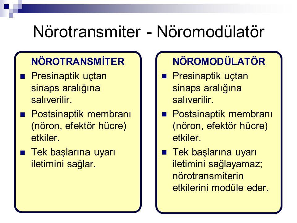 Nörotransmiter - Nöromodülatör NÖROTRANSMİTER Presinaptik uçtan sinaps aralığına salıverilir.