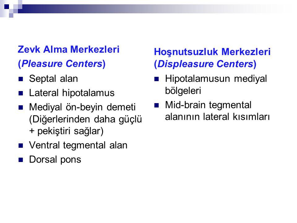 Zevk Alma Merkezleri (Pleasure Centers) Septal alan Lateral hipotalamus Mediyal ön-beyin demeti (Diğerlerinden daha güçlü + pekiştiri sağlar) Ventral tegmental alan Dorsal pons Hoşnutsuzluk Merkezleri (Displeasure Centers) Hipotalamusun mediyal bölgeleri Mid-brain tegmental alanının lateral kısımları