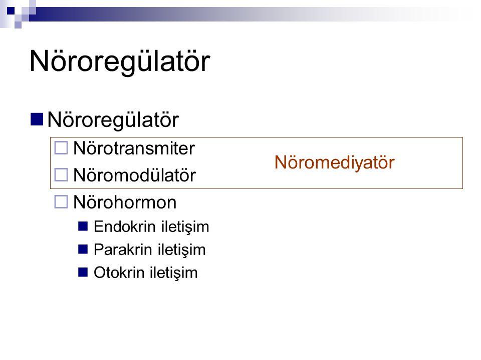 Nöroregülatör  Nörotransmiter  Nöromodülatör  Nörohormon Endokrin iletişim Parakrin iletişim Otokrin iletişim Nöromediyatör