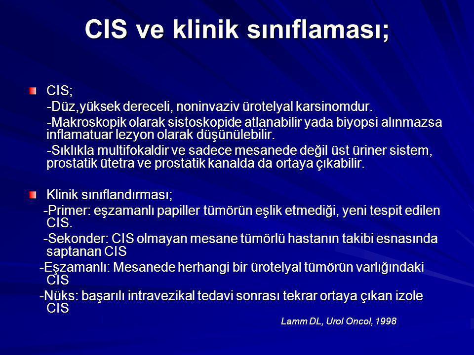 CIS ve klinik sınıflaması; CIS; -Düz,yüksek dereceli, noninvaziv ürotelyal karsinomdur. -Düz,yüksek dereceli, noninvaziv ürotelyal karsinomdur. -Makro
