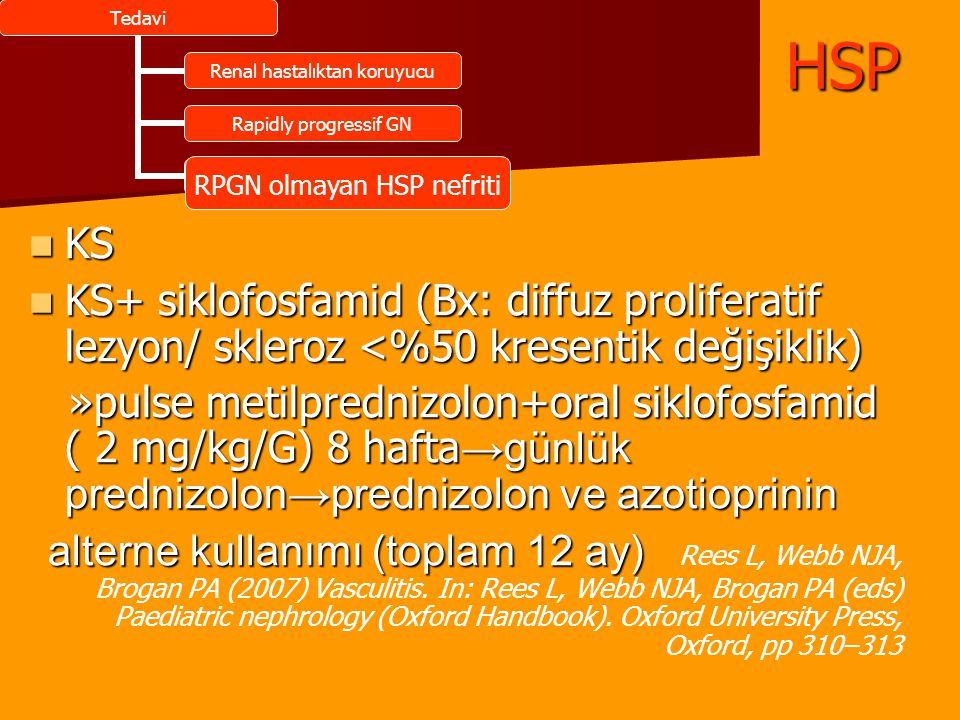 KS KS KS+ siklofosfamid (Bx: diffuz proliferatif lezyon/ skleroz <%50 kresentik değişiklik) KS+ siklofosfamid (Bx: diffuz proliferatif lezyon/ skleroz
