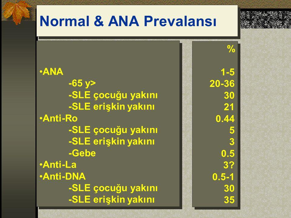 Normal & ANA Prevalansı ANA -65 y> -SLE çocuğu yakını -SLE erişkin yakını Anti-Ro -SLE çocuğu yakını -SLE erişkin yakını -Gebe Anti-La Anti-DNA -SLE çocuğu yakını -SLE erişkin yakını ANA -65 y> -SLE çocuğu yakını -SLE erişkin yakını Anti-Ro -SLE çocuğu yakını -SLE erişkin yakını -Gebe Anti-La Anti-DNA -SLE çocuğu yakını -SLE erişkin yakını % 1-5 20-36 30 21 0.44 5 3 0.5 3.