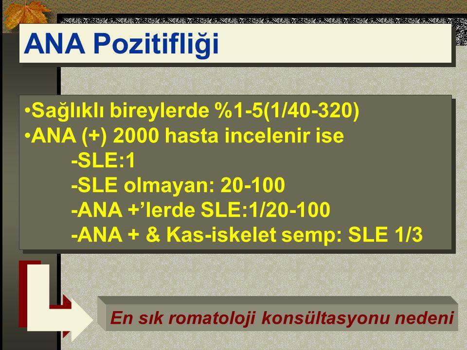 ANA Pozitifliği Sağlıklı bireylerde %1-5(1/40-320) ANA (+) 2000 hasta incelenir ise -SLE:1 -SLE olmayan: 20-100 -ANA +'lerde SLE:1/20-100 -ANA + & Kas-iskelet semp: SLE 1/3 Sağlıklı bireylerde %1-5(1/40-320) ANA (+) 2000 hasta incelenir ise -SLE:1 -SLE olmayan: 20-100 -ANA +'lerde SLE:1/20-100 -ANA + & Kas-iskelet semp: SLE 1/3 En sık romatoloji konsültasyonu nedeni