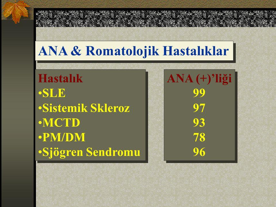 ANA & Romatolojik Hastalıklar Hastalık SLE Sistemik Skleroz MCTD PM/DM Sjögren Sendromu Hastalık SLE Sistemik Skleroz MCTD PM/DM Sjögren Sendromu ANA (+)'liği 99 97 93 78 96 ANA (+)'liği 99 97 93 78 96