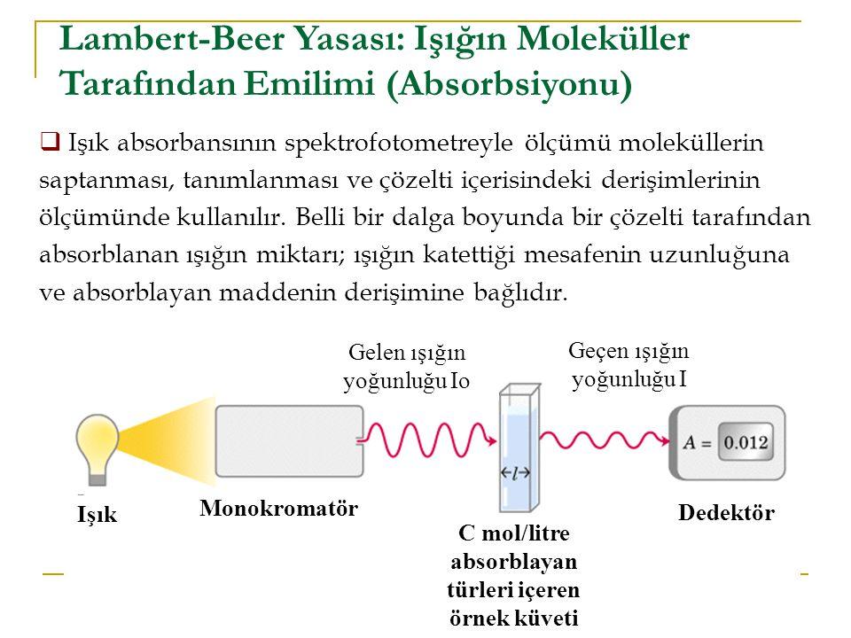 Işık Monokromatör C mol/litre absorblayan türleri içeren örnek küveti Dedektör Gelen ışığın yoğunluğu Io Geçen ışığın yoğunluğu I Lambert-Beer Yasası: Işığın Moleküller Tarafından Emilimi (Absorbsiyonu)  Işık absorbansının spektrofotometreyle ölçümü moleküllerin saptanması, tanımlanması ve çözelti içerisindeki derişimlerinin ölçümünde kullanılır.