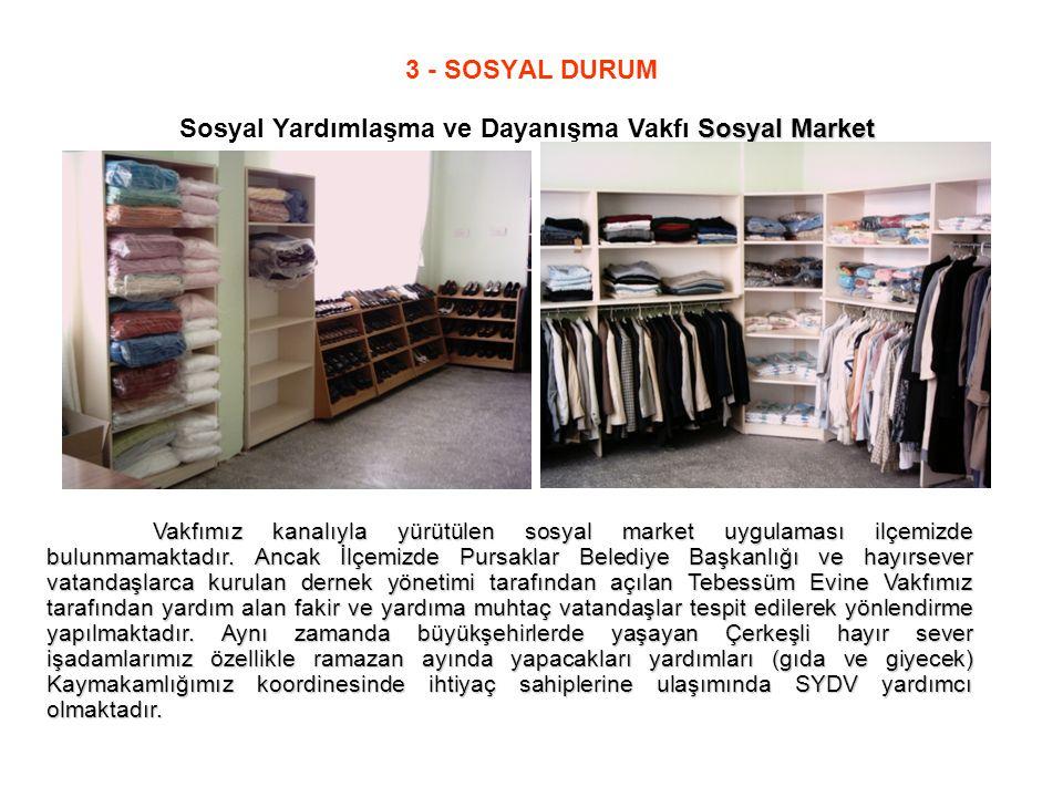 3 - SOSYAL DURUM Sosyal Market Sosyal Yardımlaşma ve Dayanışma Vakfı Sosyal Market Vakfımız kanalıyla yürütülen sosyal market uygulaması ilçemizde bulunmamaktadır.