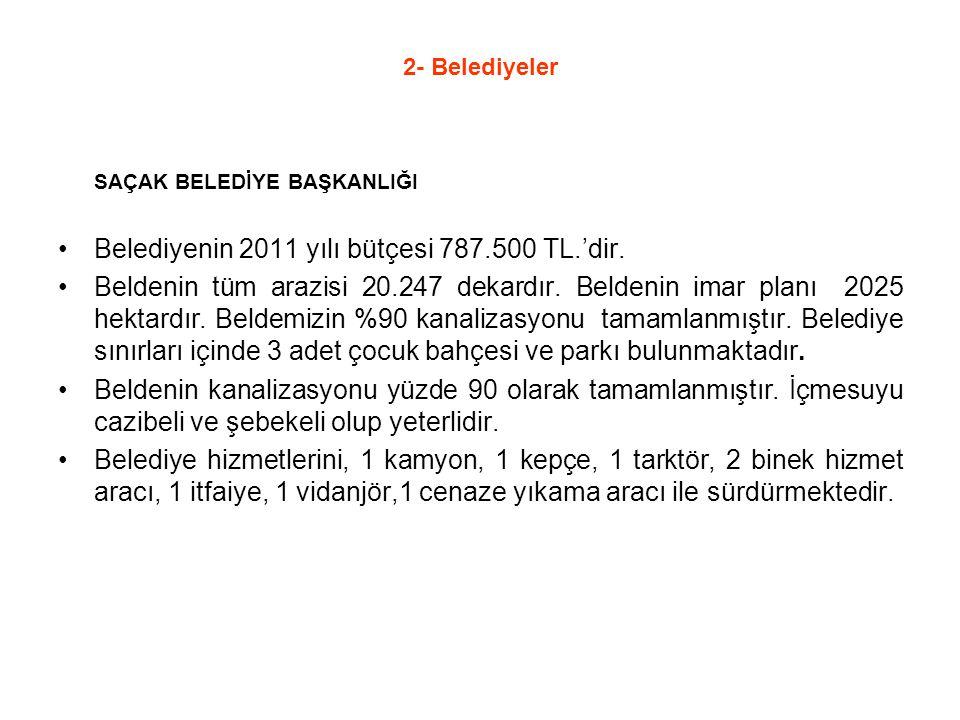 2- Belediyeler SAÇAK BELEDİYE BAŞKANLIĞI Belediyenin 2011 yılı bütçesi 787.500 TL.'dir.