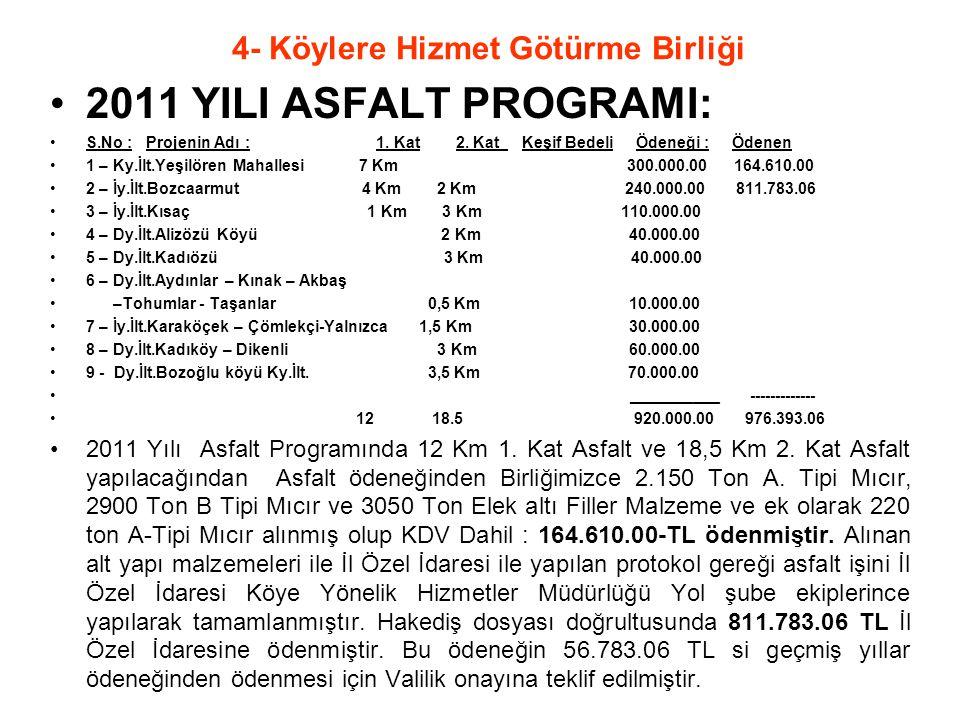 4- Köylere Hizmet Götürme Birliği 2011 YILI ASFALT PROGRAMI: S.No : Projenin Adı : 1.