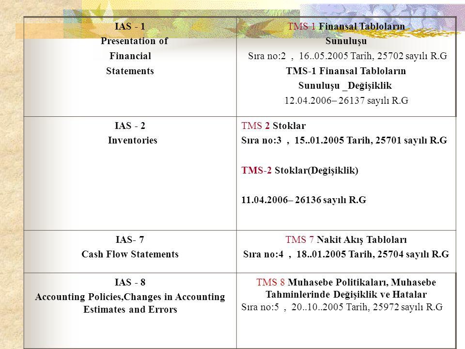 IAS - 1 Presentation of Financial Statements TMS 1 Finansal Tabloların Sunuluşu Sıra no:2, 16..05.2005 Tarih, 25702 sayılı R.G TMS-1 Finansal Tablolar