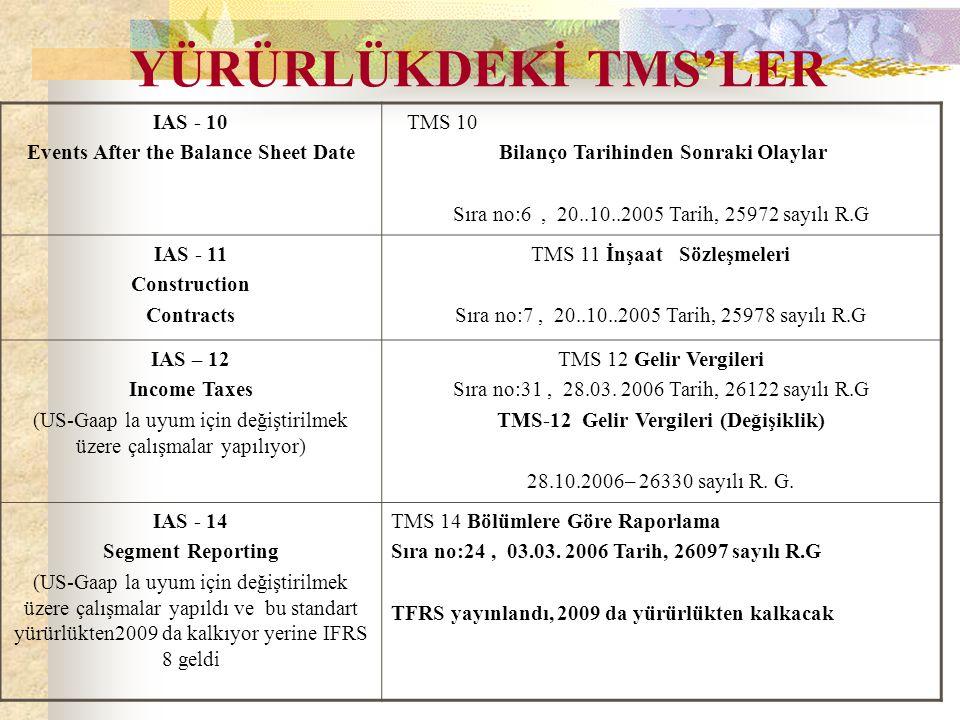 YÜRÜRLÜKDEKİ TMS'LER IAS - 10 Events After the Balance Sheet Date TMS 10 Bilanço Tarihinden Sonraki Olaylar Sıra no:6, 20..10..2005 Tarih, 25972 sayıl