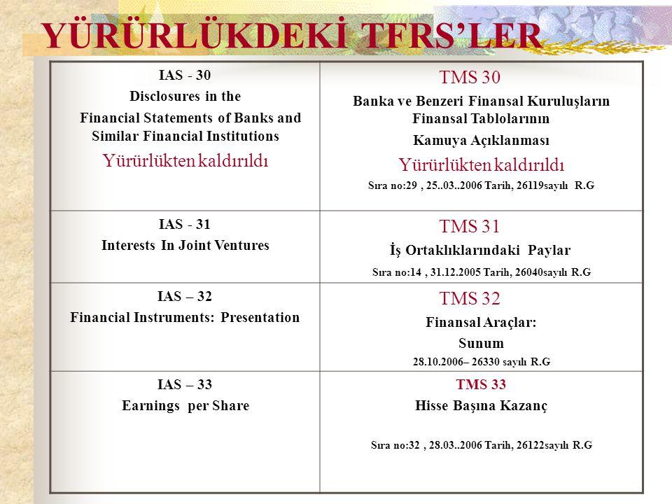 YÜRÜRLÜKDEKİ TFRS'LER IAS - 30 Disclosures in the Financial Statements of Banks and Similar Financial Institutions Yürürlükten kaldırıldı TMS 30 Banka
