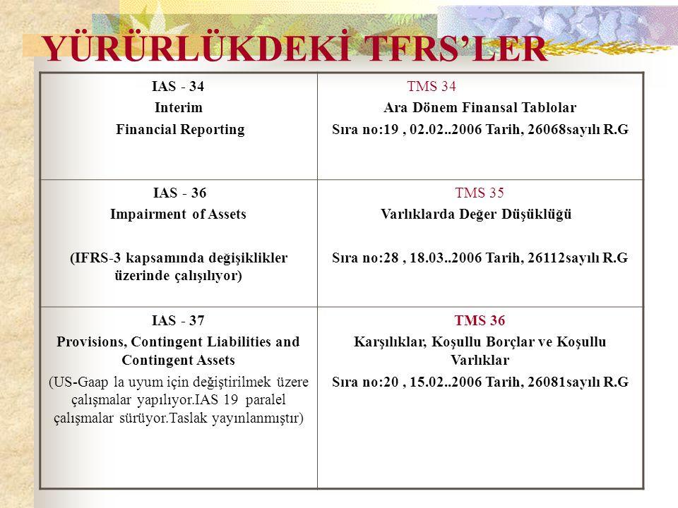 YÜRÜRLÜKDEKİ TFRS'LER IAS - 34 Interim Financial Reporting TMS 34 Ara Dönem Finansal Tablolar Sıra no:19, 02.02..2006 Tarih, 26068sayılı R.G IAS - 36