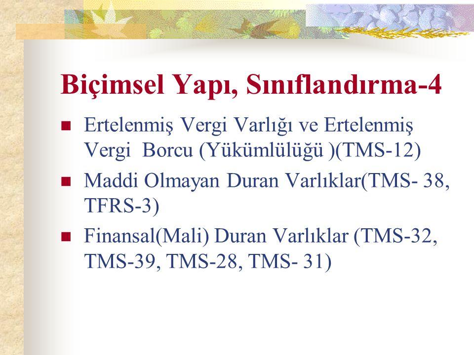 Biçimsel Yapı, Sınıflandırma-4 Ertelenmiş Vergi Varlığı ve Ertelenmiş Vergi Borcu (Yükümlülüğü )(TMS-12) Maddi Olmayan Duran Varlıklar(TMS- 38, TFRS-3