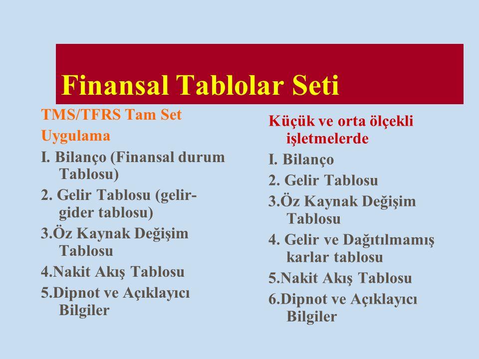 Finansal Tablolar Seti TMS/TFRS Tam Set Uygulama I. Bilanço (Finansal durum Tablosu) 2. Gelir Tablosu (gelir- gider tablosu) 3.Öz Kaynak Değişim Tablo
