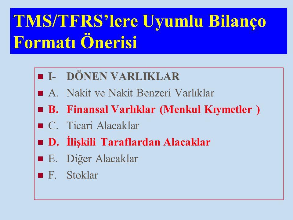 TMS/TFRS'lere Uyumlu Bilanço Formatı Önerisi I-DÖNEN VARLIKLAR A.Nakit ve Nakit Benzeri Varlıklar B.Finansal Varlıklar (Menkul Kıymetler ) C.Ticari Al
