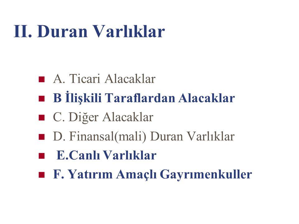 II. Duran Varlıklar A. Ticari Alacaklar B İlişkili Taraflardan Alacaklar C. Diğer Alacaklar D. Finansal(mali) Duran Varlıklar E.Canlı Varlıklar F. Yat
