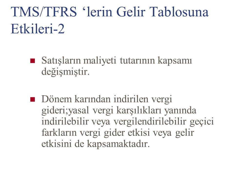 TMS/TFRS 'lerin Gelir Tablosuna Etkileri-2 Satışların maliyeti tutarının kapsamı değişmiştir. Dönem karından indirilen vergi gideri;yasal vergi karşıl