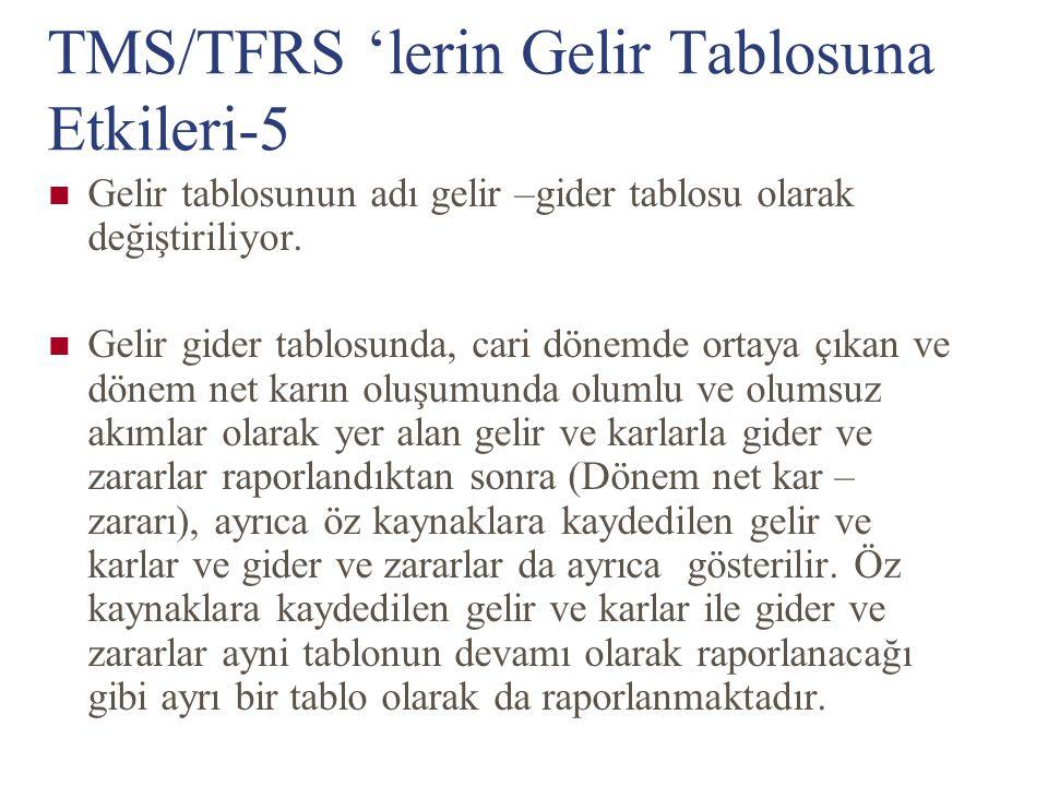 TMS/TFRS 'lerin Gelir Tablosuna Etkileri-5 Gelir tablosunun adı gelir –gider tablosu olarak değiştiriliyor. Gelir gider tablosunda, cari dönemde ortay