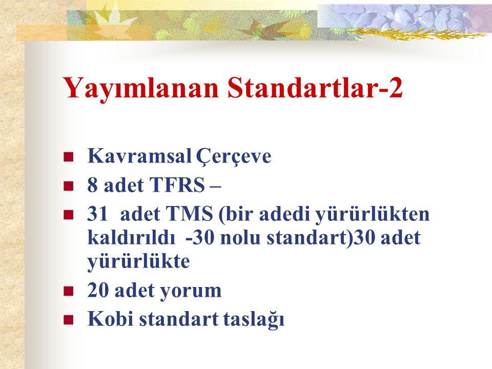 . IFRS (TFRS) Kodu ile yayımlanan Muhasebe Standartları ULUSLARARASI FİNANSAL RAPORLAMA STANDARTLARI TÜRKİYE FİNANSAL RAPORLAMA STANDARTLARI IFRS 1- First-time Adoption of International Financial Reporting Standards TFRS 1-Türkiye Finansal Raporlama Standartlarının İlk Uygulaması Sıra no.34, 31.03.2006 Tarih, 26125 sayılı R.G IFRS 2 - Share-based Payment TFRS 2-Hisse Bazlı Ödemeler Sıra no:36, 31.03.2006 Tarih, 26125 sayılı R.G IFRS 3-BusinessCombinations (Eski IAS 22 Yerine Geçti) (ikinci kısmı taslak olarak hazırlanmıştır.Yakında yayımlanacak, Business combinations-combinations by contract Alone or Involving Mutal Entites) TFRS 3-Şirket Birleşmeleri Sıra no:35, 31.03.2006 Tarih, 26125 sayılı R.G