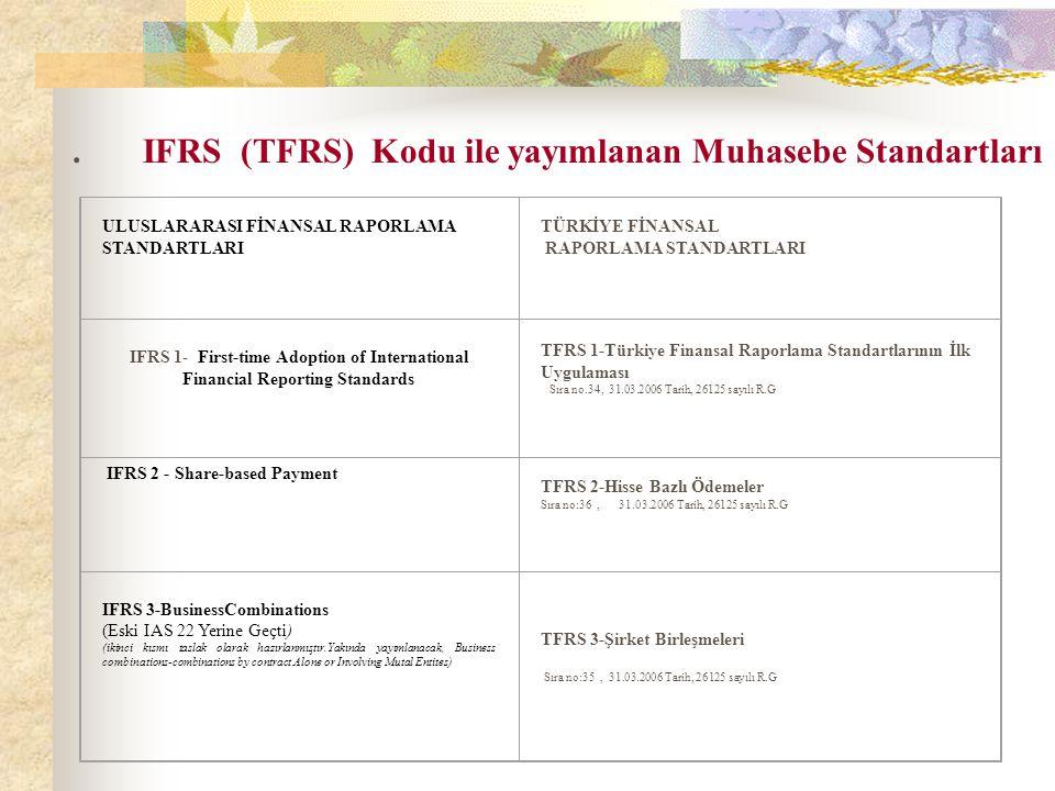 IFRS (TFRS IFRS 4 – Insurance Contracts (ikinci kısmı taslak olarak hazırlanmıştır.) TFRS 4 Sigorta Sözleşmeleri Sıra no:30, 25.03.2006 Tarih, 26119 sayılı R.G IFRS 5 - Non-current Assets Held for Sale and Discontinued Operations ( Eski IAS 35 Discontinued Operations 'un yerine geçti) TFRS 5 Satış Amaçlı Elde Tutulan Duran Varlıklar ve Durdurulan Faaliyetler Sıra no:30, 25.03.2006 Tarih, 26119 sayılı R.G IFRS 6 Exploration for and Evaluation of Mineral Resources TFRS 6 Maden Kaynaklarının Araştırılması ve Değerlendirilmesi Sıra no:30, 25.03.2006 Tarih, 26119 sayılı R.G IFRS 7 Financial Instruments : Disclosures TFRS 7 Finansal Araçlar: Açıklamalar Sıra no:30, 25.03.2006 Tarih, 26119 sayılı R.G