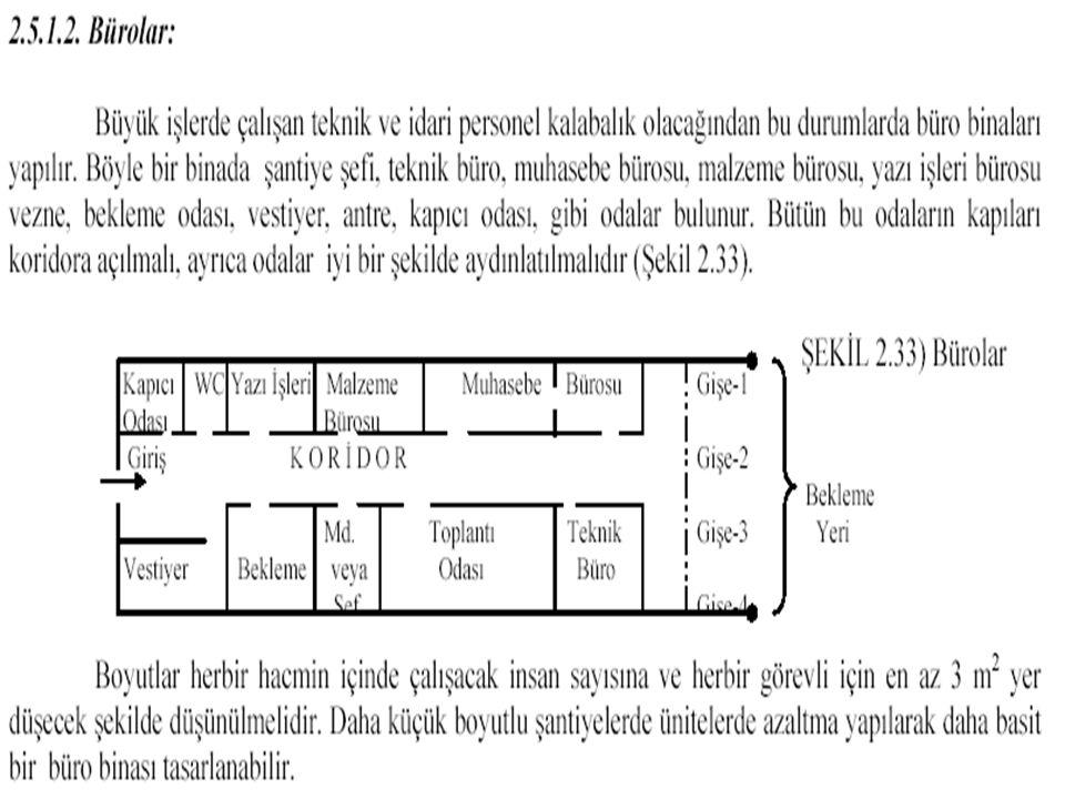 2.4 Malzeme zayiatının önemli bir kısmı da harç zayiatıdır.