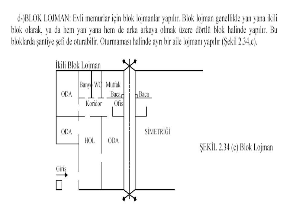 2.18 Bateri montajlarında mutlaka şablon kullanılmalı, çift borulu bağlantılarda iki boru ağzı yatay olmalıdır.