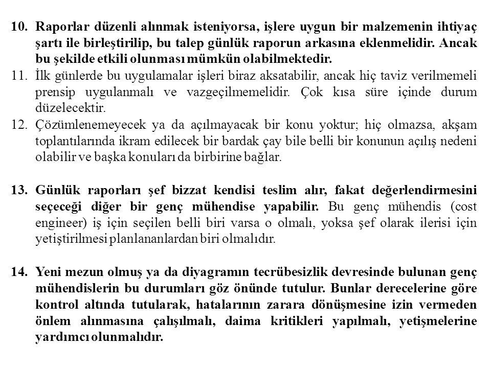 10.Raporlar düzenli alınmak isteniyorsa, işlere uygun bir malzemenin ihtiyaç şartı ile birleştirilip, bu talep günlük raporun arkasına eklenmelidir. A
