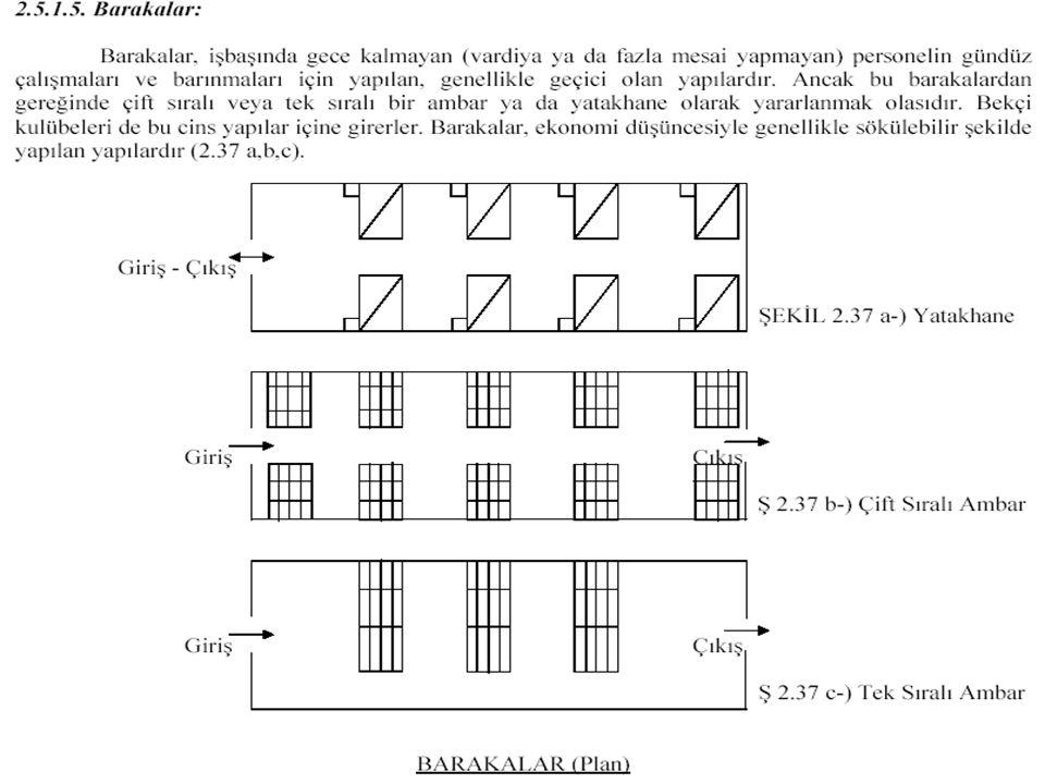 3- Agrega 1.sınıf betonlarda kesinlikle, diğerlerinde olanak varsa ağırlığına göre karıştırılır.