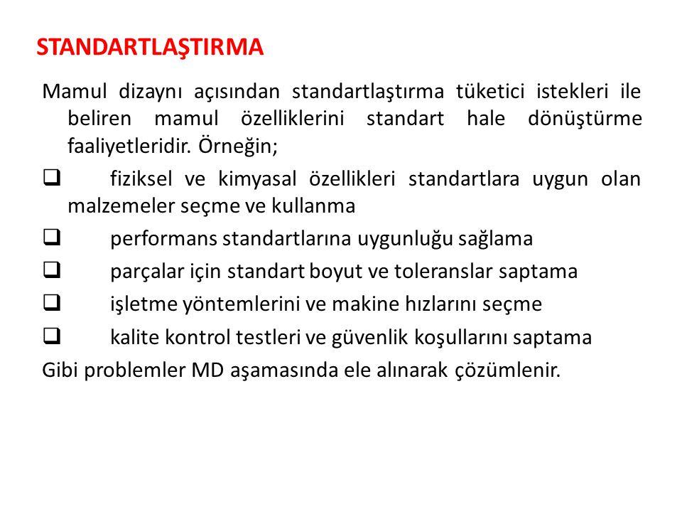 STANDARTLAŞTIRMA Mamul dizaynı açısından standartlaştırma tüketici istekleri ile beliren mamul özelliklerini standart hale dönüştürme faaliyetleridir.