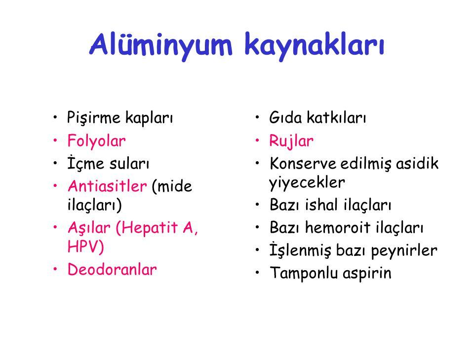 Alüminyum kaynakları Pişirme kapları Folyolar İçme suları Antiasitler (mide ilaçları) Aşılar (Hepatit A, HPV) Deodoranlar Gıda katkıları Rujlar Konser