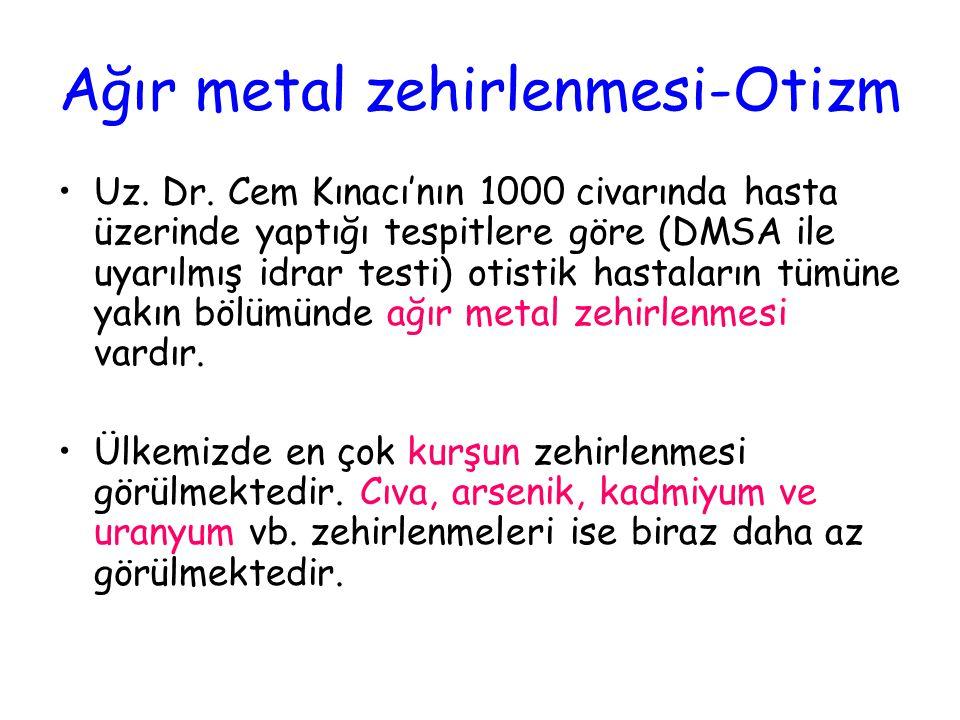 Ağır metal zehirlenmesi-Otizm Uz. Dr. Cem Kınacı'nın 1000 civarında hasta üzerinde yaptığı tespitlere göre (DMSA ile uyarılmış idrar testi) otistik ha
